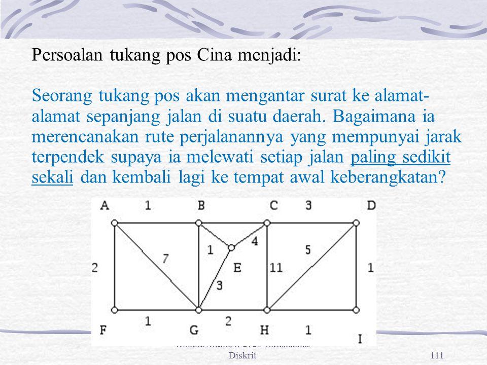 Rinaldi Munir/IF2120 Matematika Diskrit111 Persoalan tukang pos Cina menjadi: Seorang tukang pos akan mengantar surat ke alamat- alamat sepanjang jala