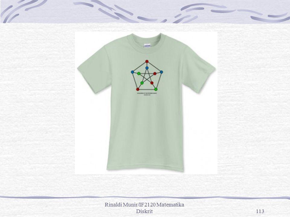 Rinaldi Munir/IF2120 Matematika Diskrit113