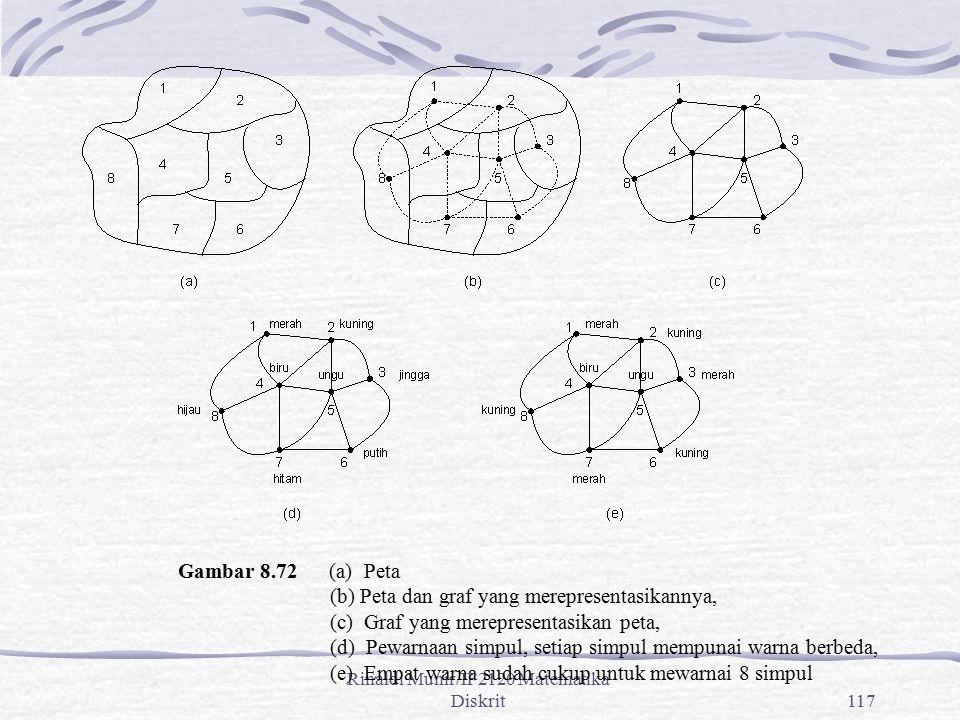 Rinaldi Munir/IF2120 Matematika Diskrit117 Gambar 8.72 (a) Peta (b) Peta dan graf yang merepresentasikannya, (c) Graf yang merepresentasikan peta, (d)