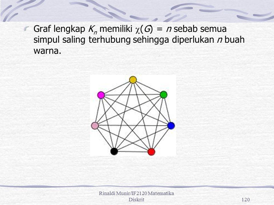 Graf lengkap K n memiliki  (G) = n sebab semua simpul saling terhubung sehingga diperlukan n buah warna. Rinaldi Munir/IF2120 Matematika Diskrit120