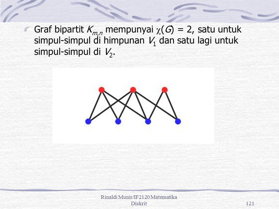 Graf bipartit K m,n mempunyai  (G) = 2, satu untuk simpul-simpul di himpunan V 1 dan satu lagi untuk simpul-simpul di V 2. Rinaldi Munir/IF2120 Matem