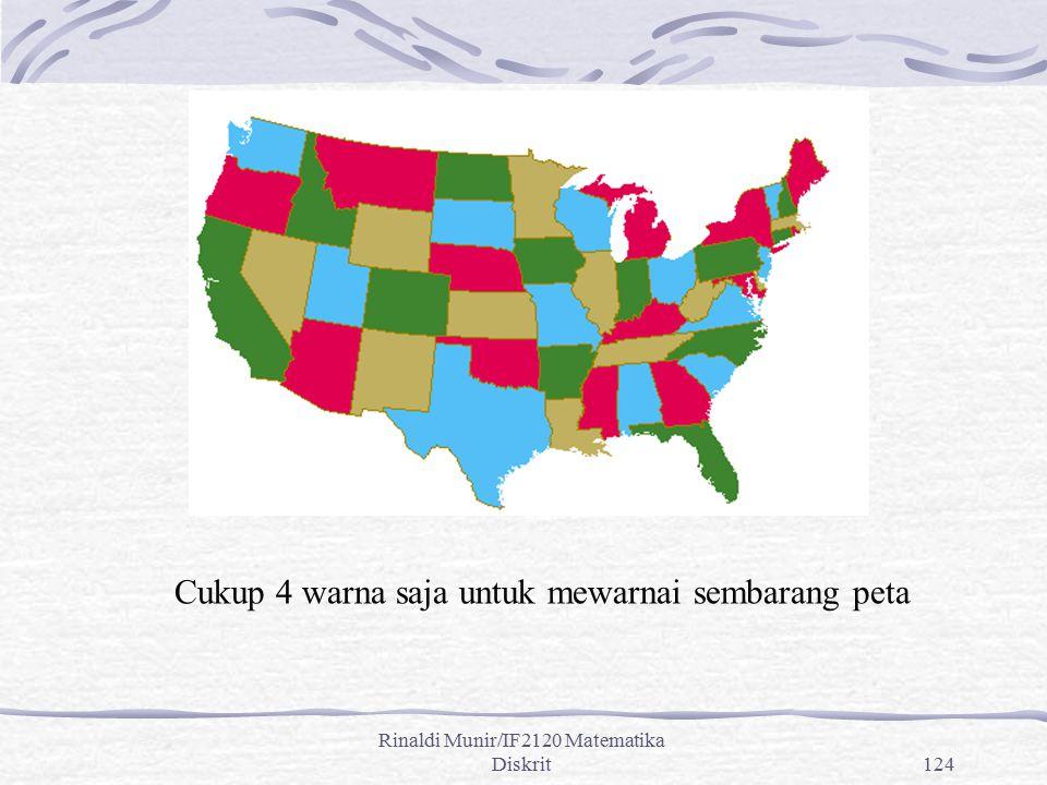 Rinaldi Munir/IF2120 Matematika Diskrit124 Cukup 4 warna saja untuk mewarnai sembarang peta