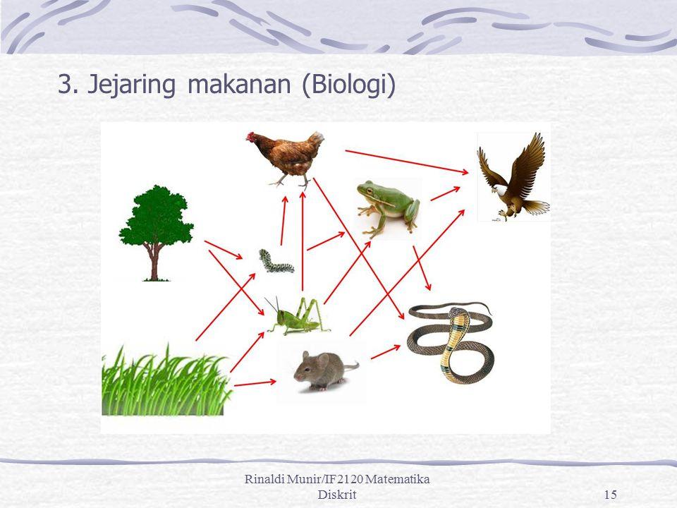 3. Jejaring makanan (Biologi) Rinaldi Munir/IF2120 Matematika Diskrit15