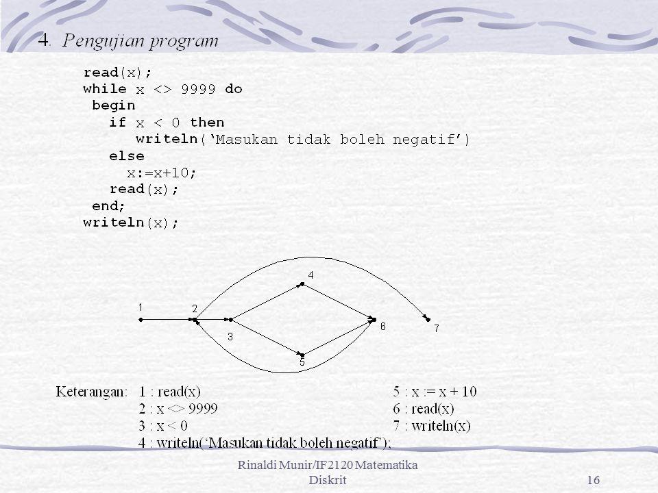 Rinaldi Munir/IF2120 Matematika Diskrit16