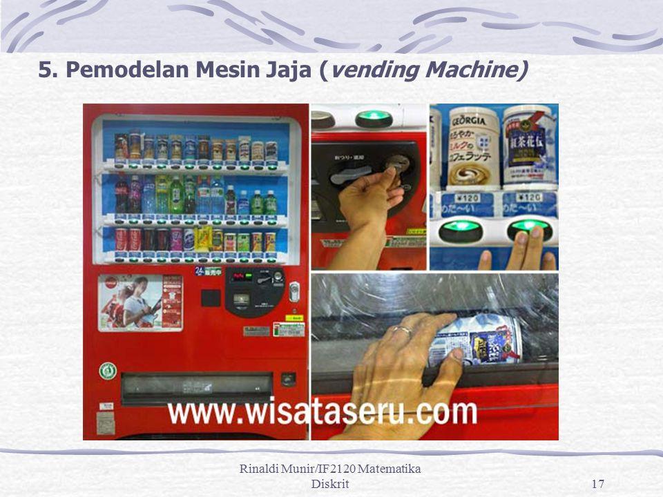5. Pemodelan Mesin Jaja (vending Machine) Rinaldi Munir/IF2120 Matematika Diskrit17