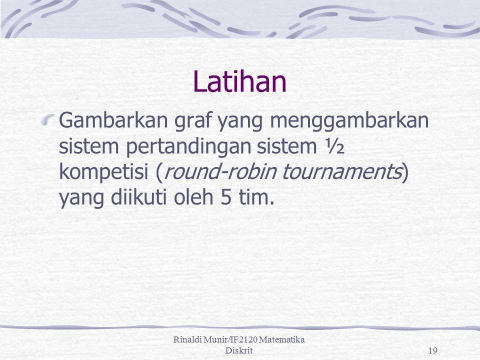 Rinaldi Munir/IF2120 Matematika Diskrit19 Latihan Gambarkan graf yang menggambarkan sistem pertandingan sistem ½ kompetisi (round-robin tournaments) y