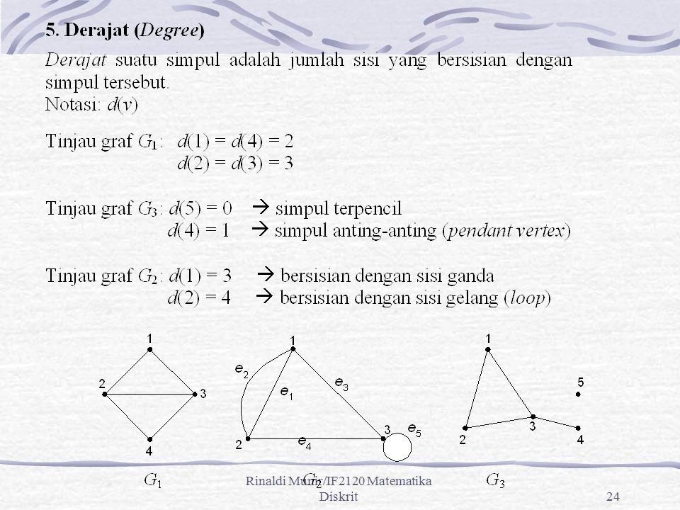 Rinaldi Munir/IF2120 Matematika Diskrit24
