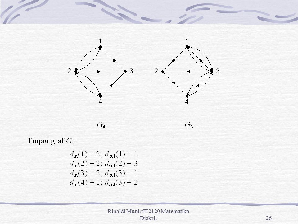 Rinaldi Munir/IF2120 Matematika Diskrit26