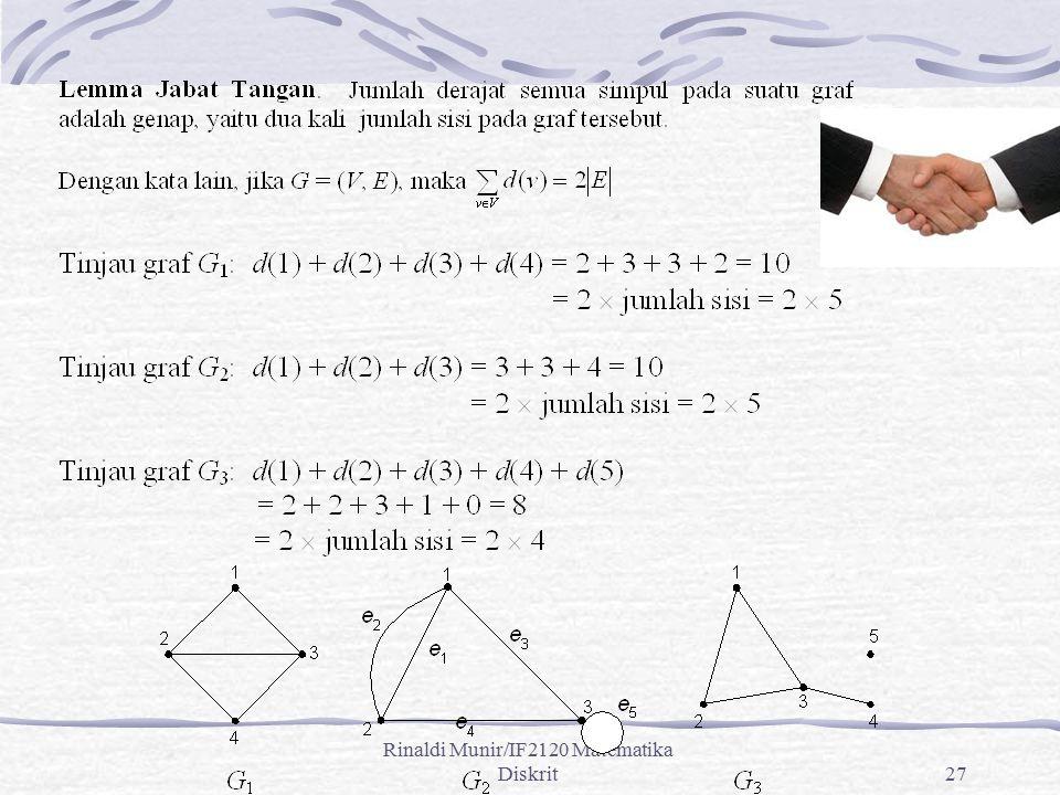 Rinaldi Munir/IF2120 Matematika Diskrit27