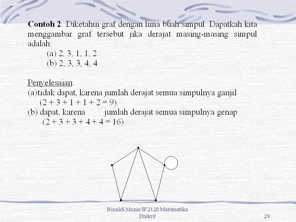 Rinaldi Munir/IF2120 Matematika Diskrit29