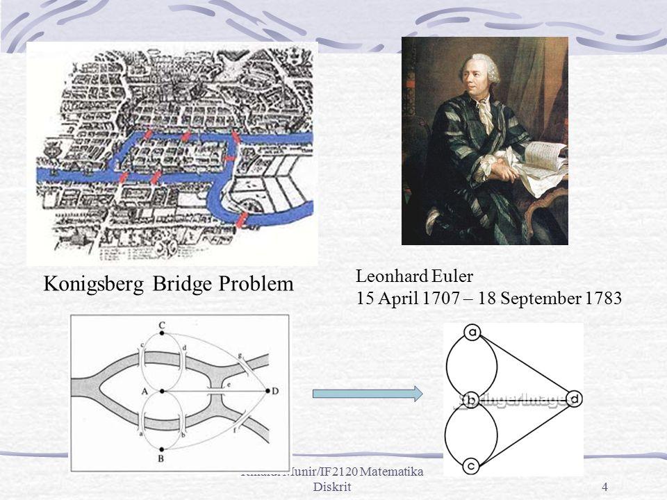 4 Leonhard Euler 15 April 1707 – 18 September 1783 Konigsberg Bridge Problem