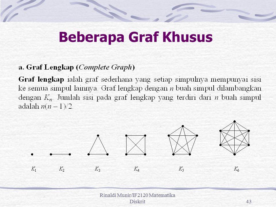 Rinaldi Munir/IF2120 Matematika Diskrit43 Beberapa Graf Khusus