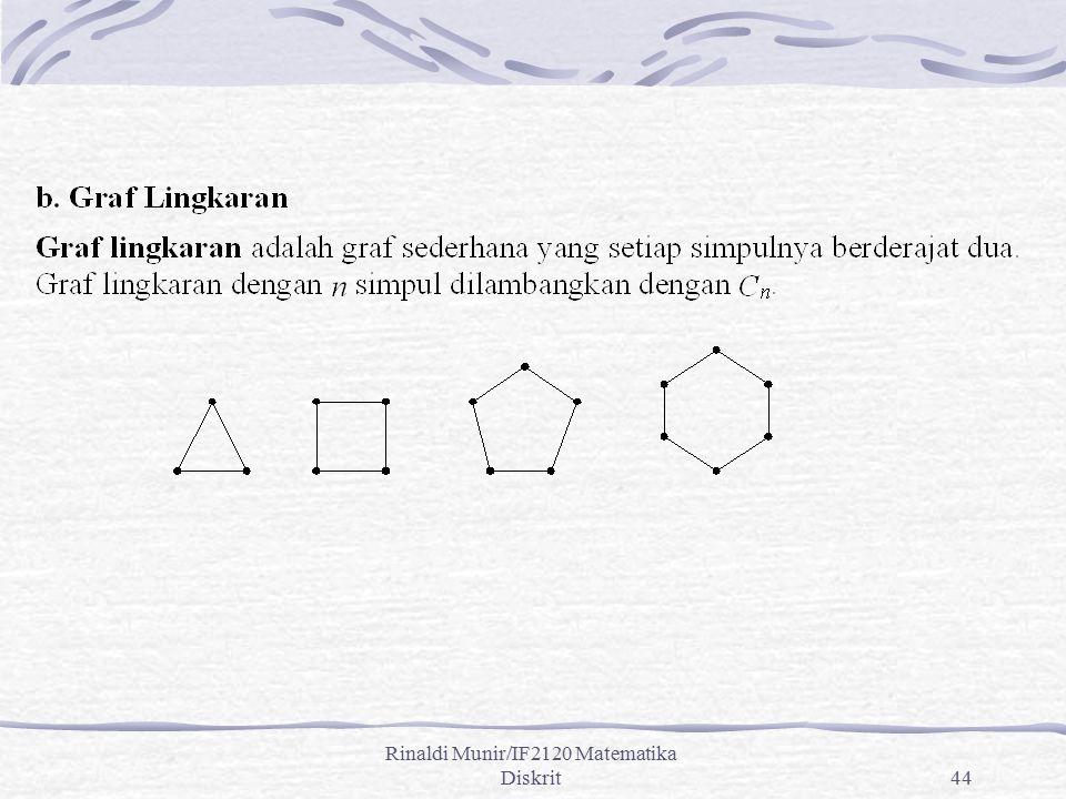 Rinaldi Munir/IF2120 Matematika Diskrit44
