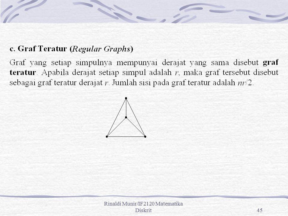 Rinaldi Munir/IF2120 Matematika Diskrit45