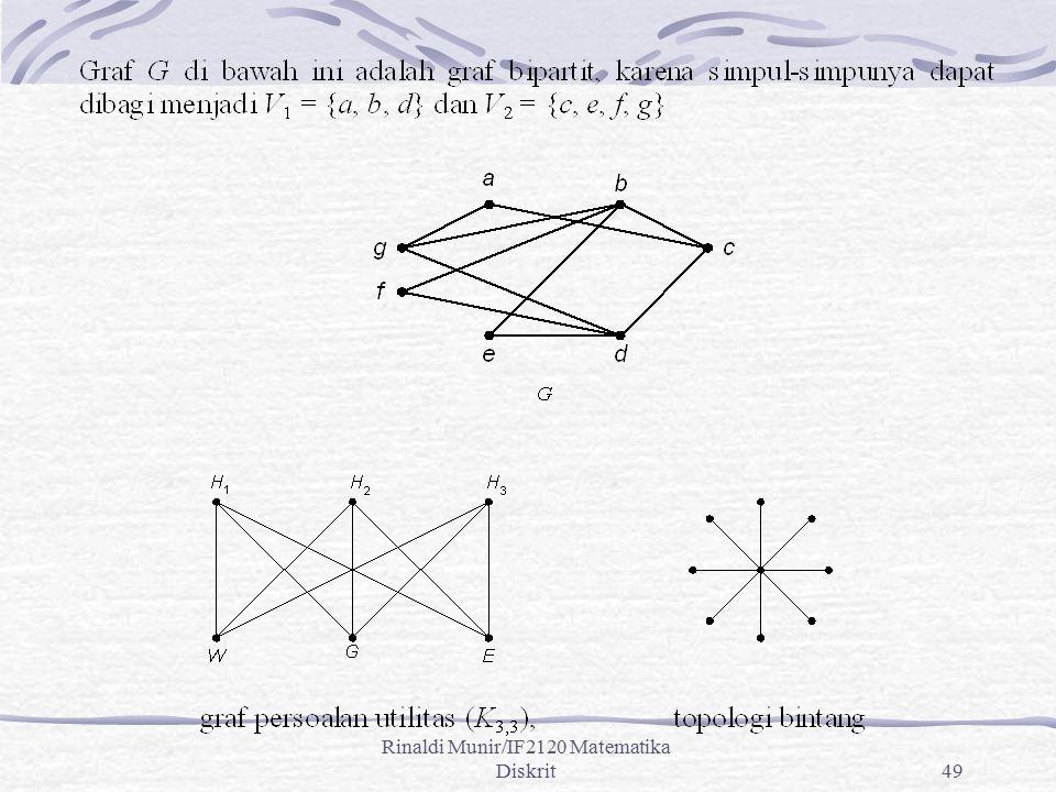 Rinaldi Munir/IF2120 Matematika Diskrit49