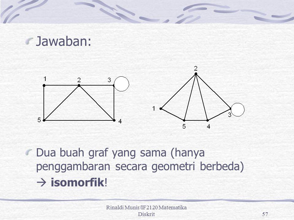 Rinaldi Munir/IF2120 Matematika Diskrit57 Jawaban: Dua buah graf yang sama (hanya penggambaran secara geometri berbeda)  isomorfik!