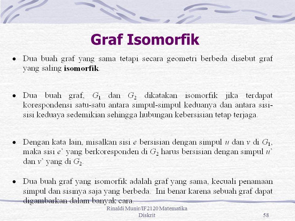 Rinaldi Munir/IF2120 Matematika Diskrit58 Graf Isomorfik