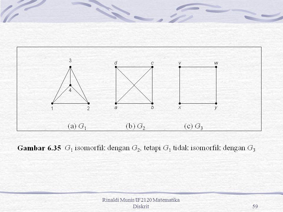 Rinaldi Munir/IF2120 Matematika Diskrit59