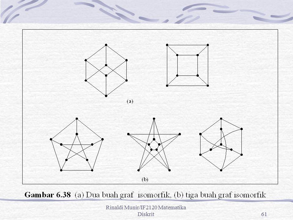 Rinaldi Munir/IF2120 Matematika Diskrit61