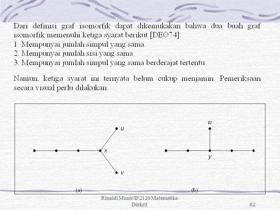 Rinaldi Munir/IF2120 Matematika Diskrit62