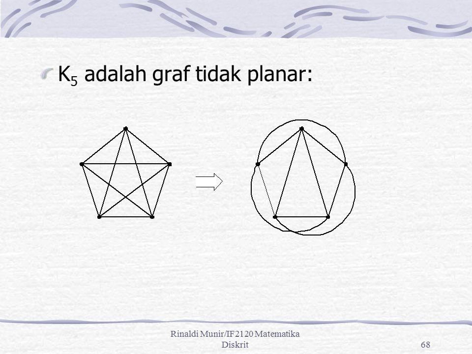 Rinaldi Munir/IF2120 Matematika Diskrit68 K 5 adalah graf tidak planar: