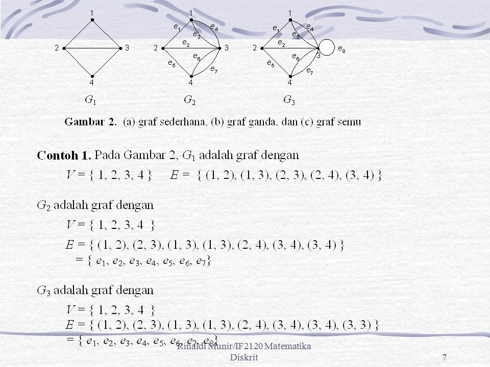 Rinaldi Munir/IF2120 Matematika Diskrit7