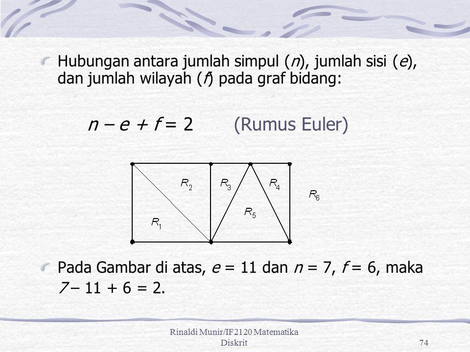 Rinaldi Munir/IF2120 Matematika Diskrit74 Hubungan antara jumlah simpul (n), jumlah sisi (e), dan jumlah wilayah (f) pada graf bidang: n – e + f = 2 (