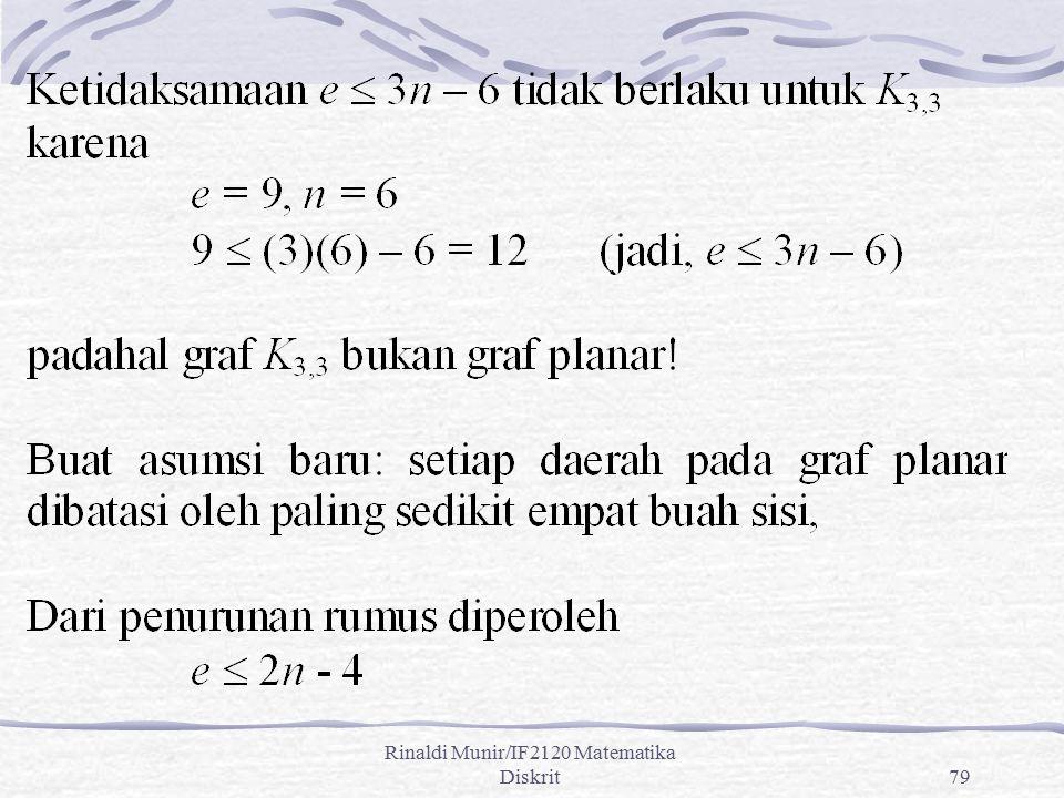 Rinaldi Munir/IF2120 Matematika Diskrit79
