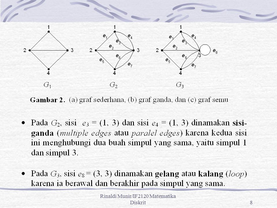 Rinaldi Munir/IF2120 Matematika Diskrit49