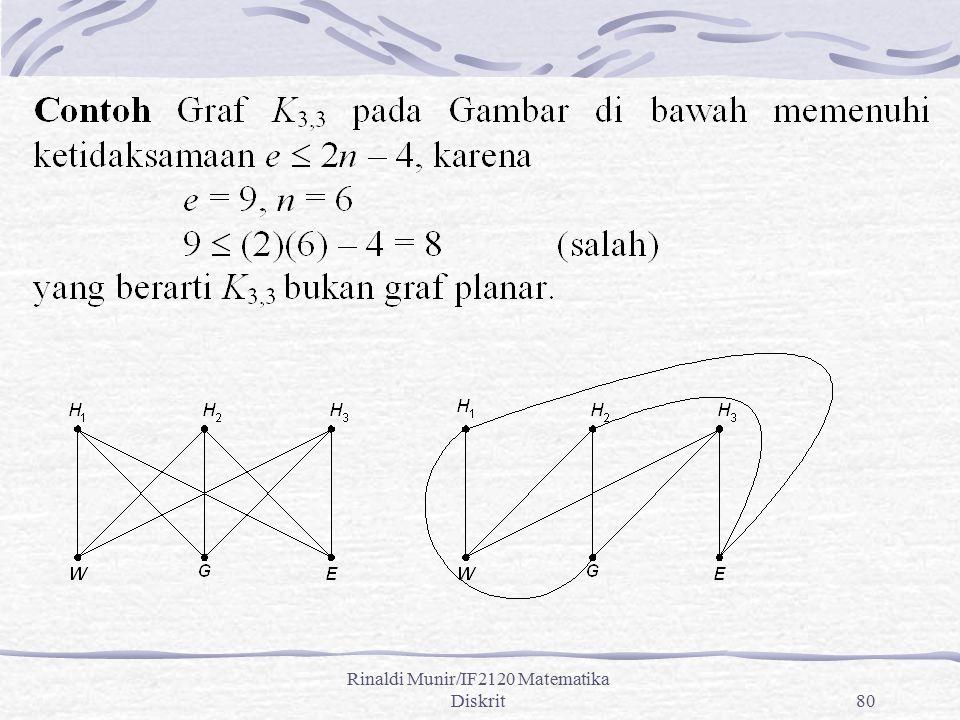 Rinaldi Munir/IF2120 Matematika Diskrit80