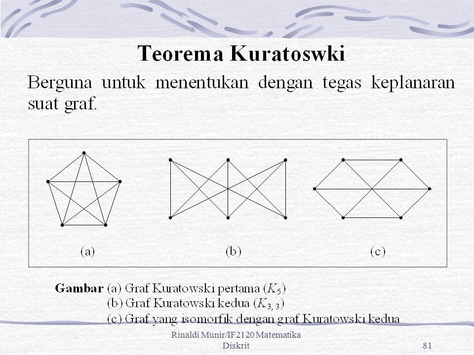 Rinaldi Munir/IF2120 Matematika Diskrit81