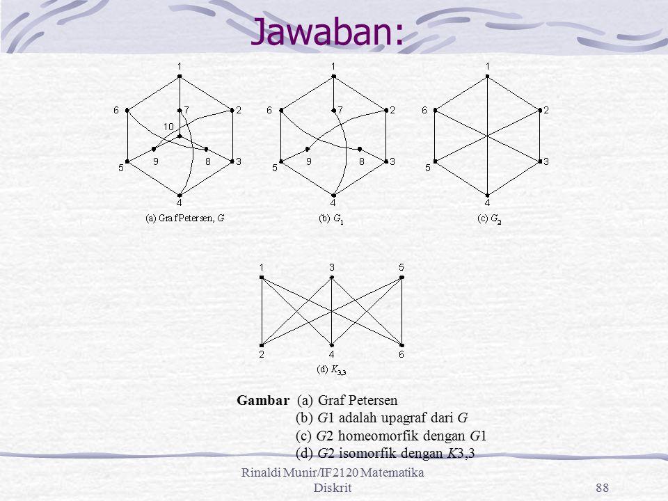 Rinaldi Munir/IF2120 Matematika Diskrit88 Jawaban: Gambar (a) Graf Petersen (b) G1 adalah upagraf dari G (c) G2 homeomorfik dengan G1 (d) G2 isomorfik
