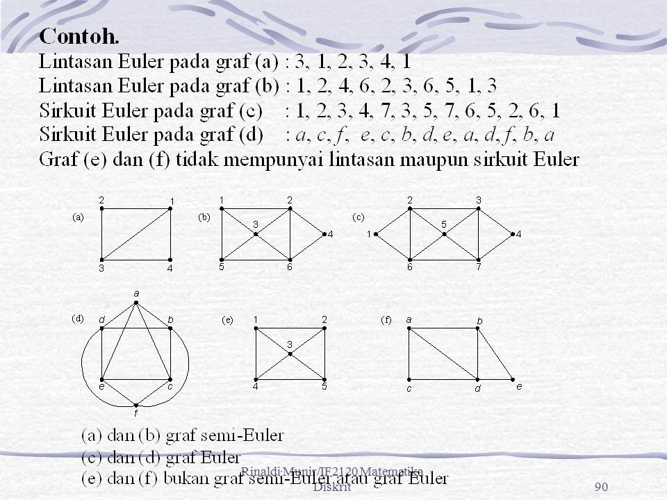 Rinaldi Munir/IF2120 Matematika Diskrit90