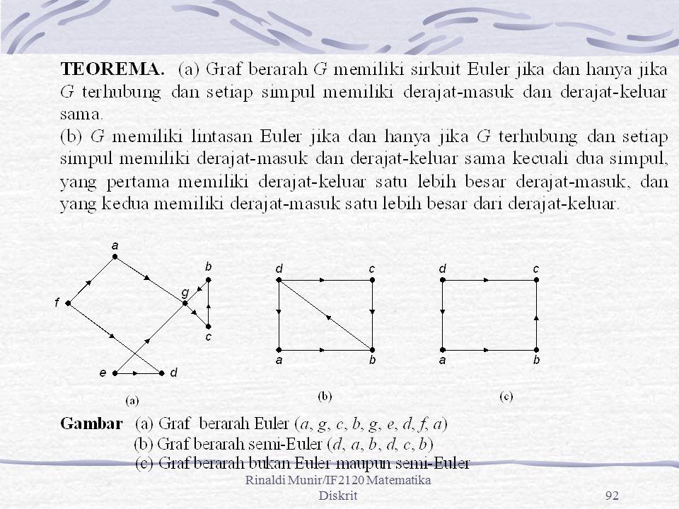 Rinaldi Munir/IF2120 Matematika Diskrit92