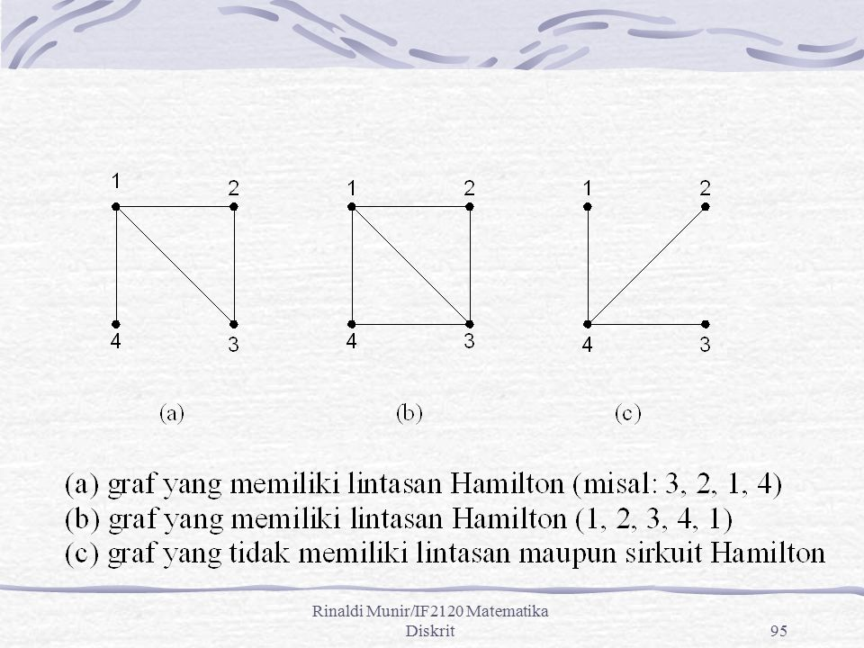 Rinaldi Munir/IF2120 Matematika Diskrit95