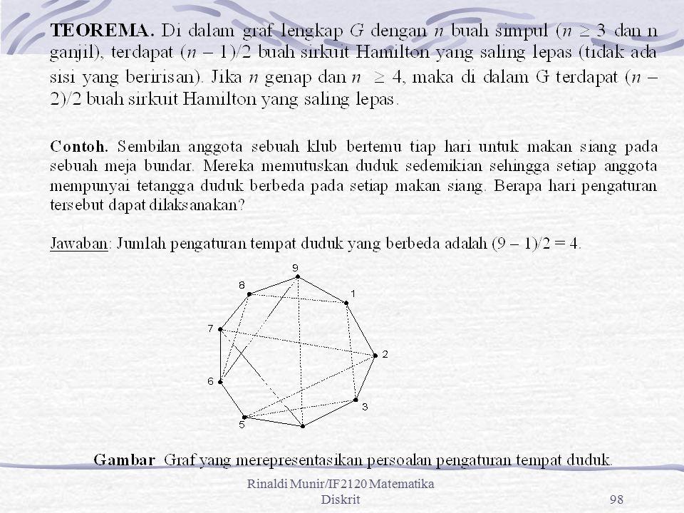 Rinaldi Munir/IF2120 Matematika Diskrit98