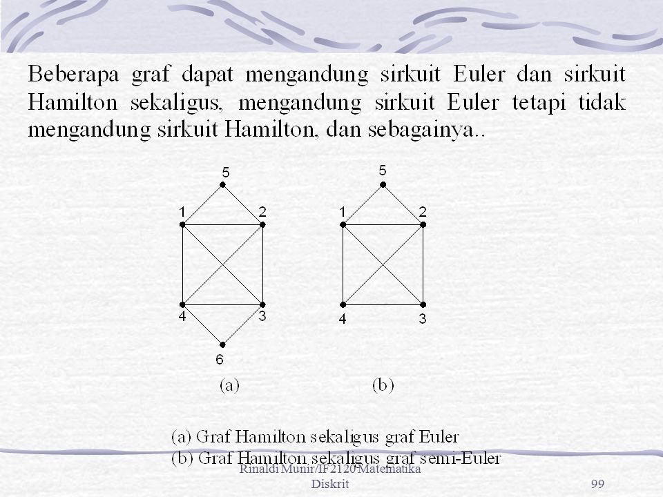 Rinaldi Munir/IF2120 Matematika Diskrit99
