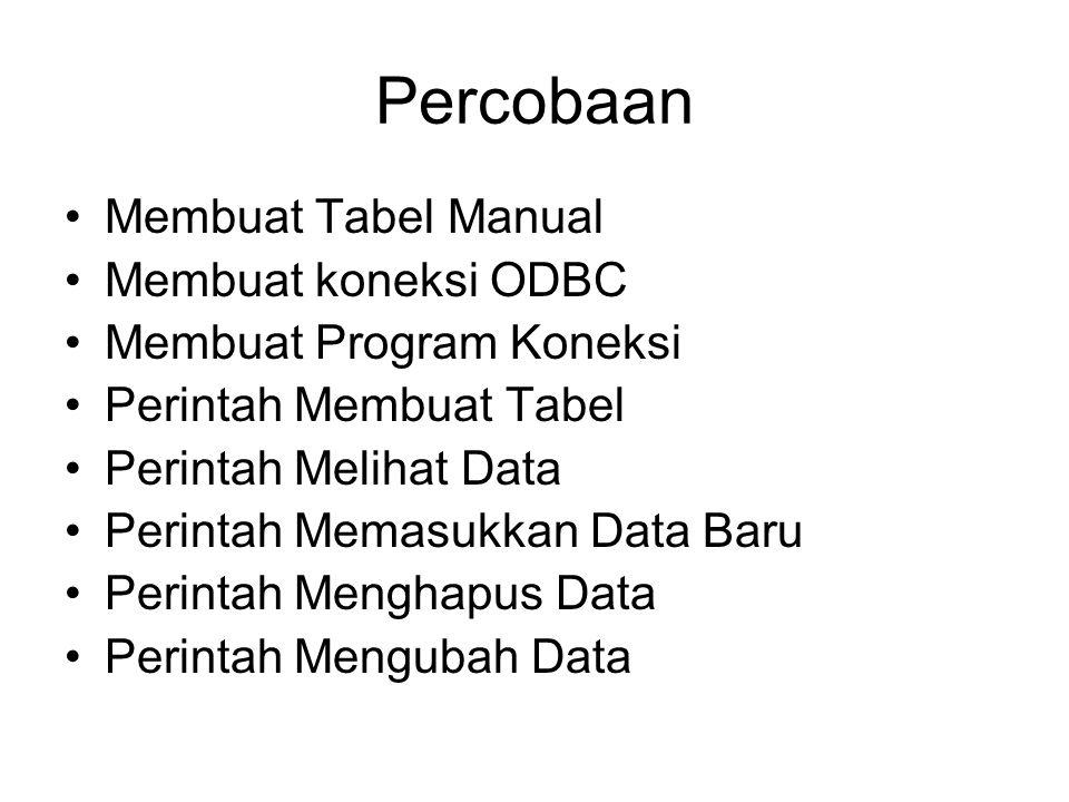 Percobaan Membuat Tabel Manual Membuat koneksi ODBC Membuat Program Koneksi Perintah Membuat Tabel Perintah Melihat Data Perintah Memasukkan Data Baru Perintah Menghapus Data Perintah Mengubah Data