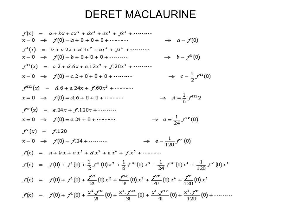 DERET MACLAURINE