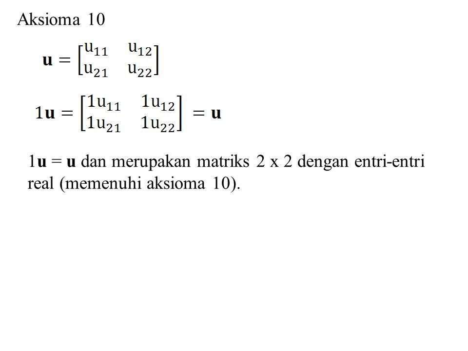7.2 Sub-ruang vektor Jika W adalah semua himpunan yang terdiri dari satu atau lebih vektor dari suatu ruang vektor V, maka W adalah suatu sub-ruang dari V, jika dan hanya jika syarat-syarat berikut terpenuhi.