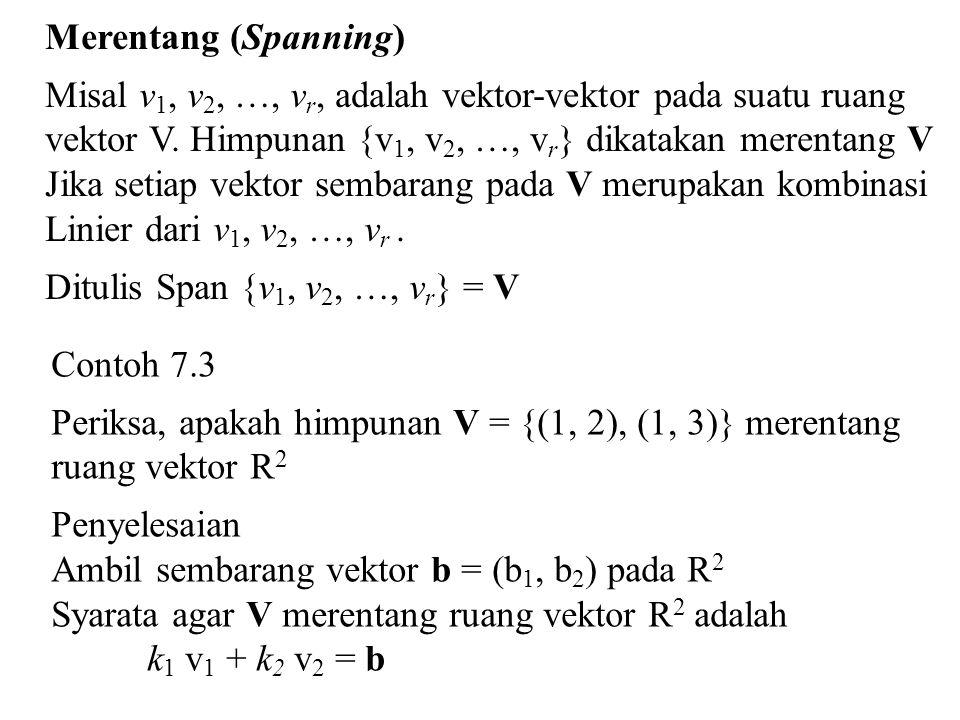 Merentang (Spanning) Misal v 1, v 2, …, v r, adalah vektor-vektor pada suatu ruang vektor V.