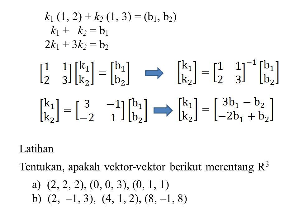 k 1 (1, 2) + k 2 (1, 3) = (b 1, b 2 ) k 1 + k 2 = b 1 2k 1 + 3k 2 = b 2 Latihan Tentukan, apakah vektor-vektor berikut merentang R 3 a) (2, 2, 2), (0, 0, 3), (0, 1, 1) b) (2, –1, 3), (4, 1, 2), (8, –1, 8)
