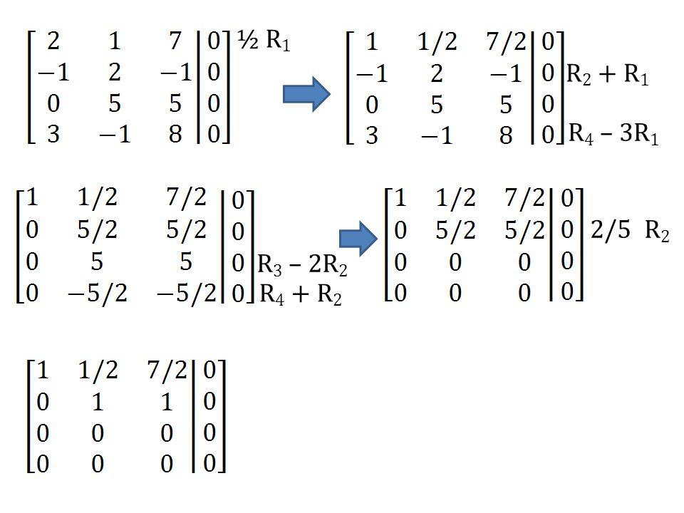 k 1 + 1/2k 2 + 7/2 k 3 = 0 k 2 + k 3 = 0 Tentukan k 3 = –t Didapat k 2 = t, k 1 = 3t Jika t = 1, maka k 3 = –1, k 2 = 1, k 1 = 3 Sehingga memenuhi 3v 1 + v 2 – v 3 = 0 Himpunan vektor-vektor S = {v 1, v 2, v 3 } tidak bebas linier, karena memenuhi 3v 1 + v 2 – v 3 = 0