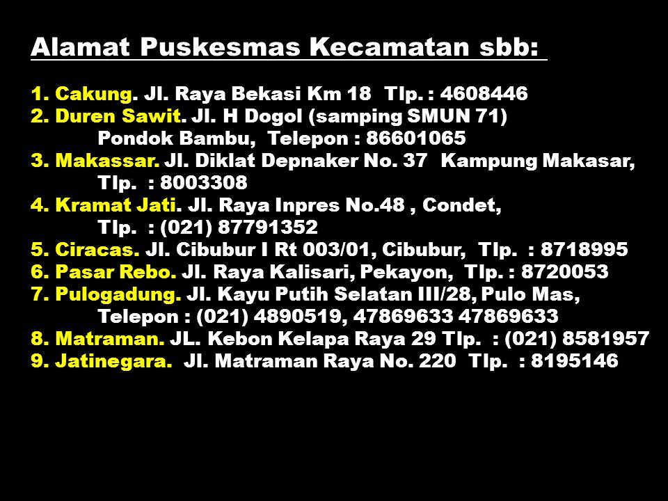 Alamat Puskesmas Kecamatan sbb: 1. Cakung. Jl. Raya Bekasi Km 18 Tlp. : 4608446 2. Duren Sawit. Jl. H Dogol (samping SMUN 71) Pondok Bambu, Telepon :