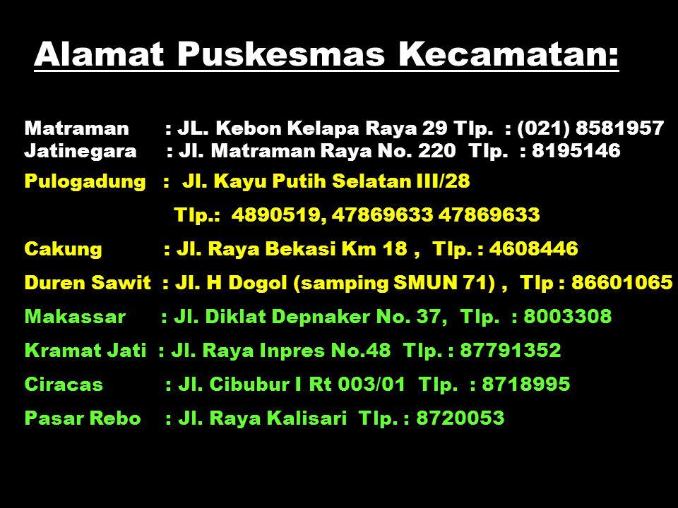Alamat Puskesmas Kecamatan: Matraman : JL. Kebon Kelapa Raya 29 Tlp. : (021) 8581957 Jatinegara : Jl. Matraman Raya No. 220 Tlp. : 8195146 Pulogadung