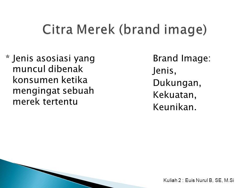 Citra Merek (brand image) * Jenis asosiasi yang muncul dibenak konsumen ketika mengingat sebuah merek tertentu Brand Image: Jenis, Dukungan, Kekuatan,