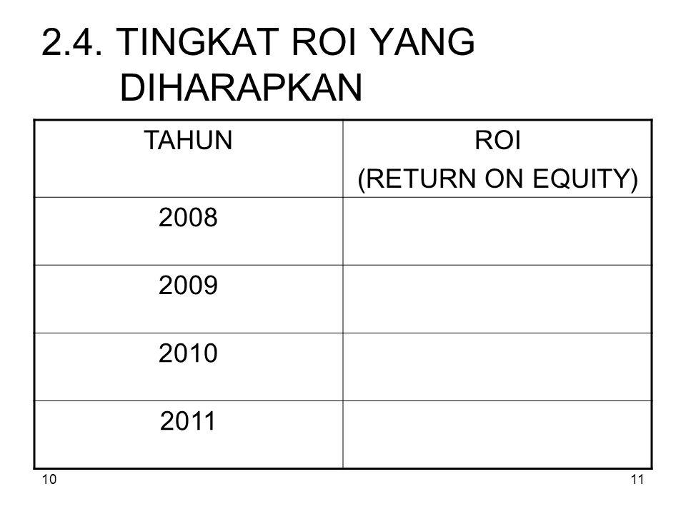 1011 2.4. TINGKAT ROI YANG DIHARAPKAN TAHUNROI (RETURN ON EQUITY) 2008 2009 2010 2011