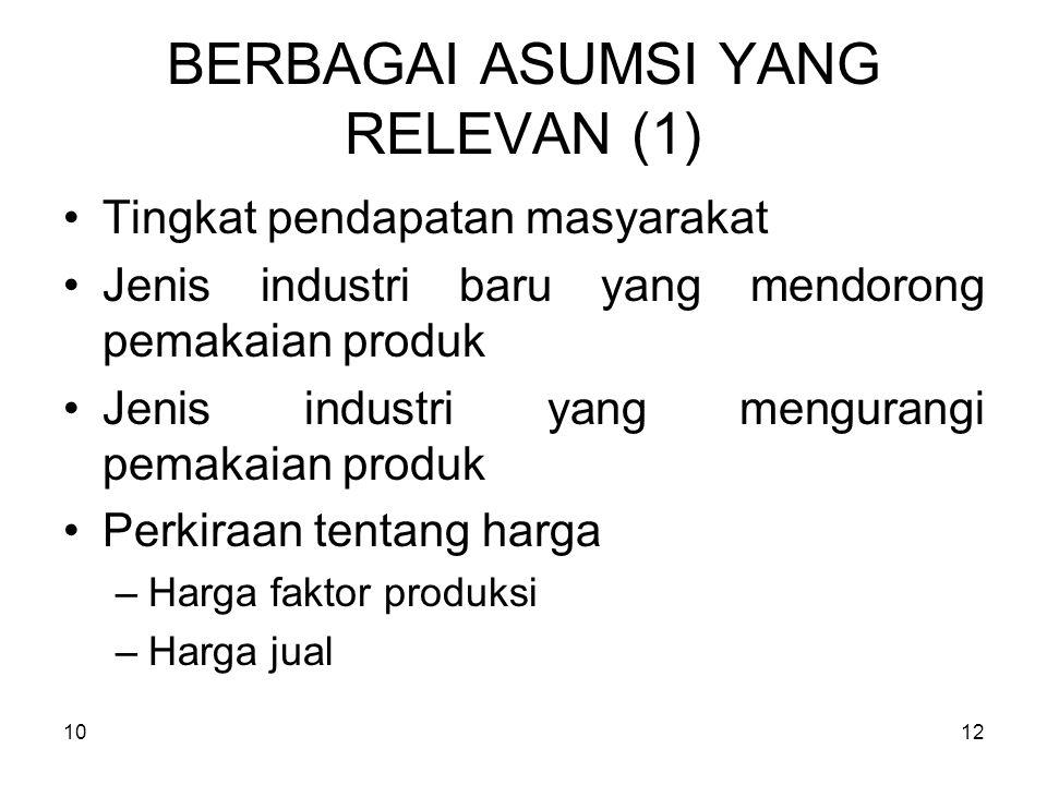 1012 BERBAGAI ASUMSI YANG RELEVAN (1) Tingkat pendapatan masyarakat Jenis industri baru yang mendorong pemakaian produk Jenis industri yang mengurangi pemakaian produk Perkiraan tentang harga –Harga faktor produksi –Harga jual