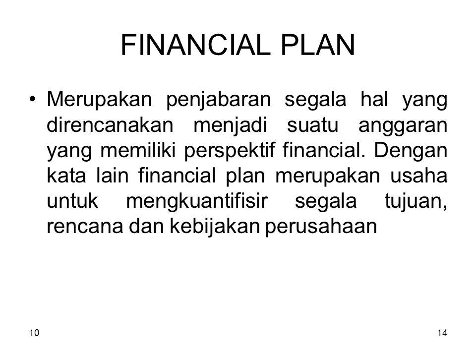 1014 FINANCIAL PLAN Merupakan penjabaran segala hal yang direncanakan menjadi suatu anggaran yang memiliki perspektif financial.