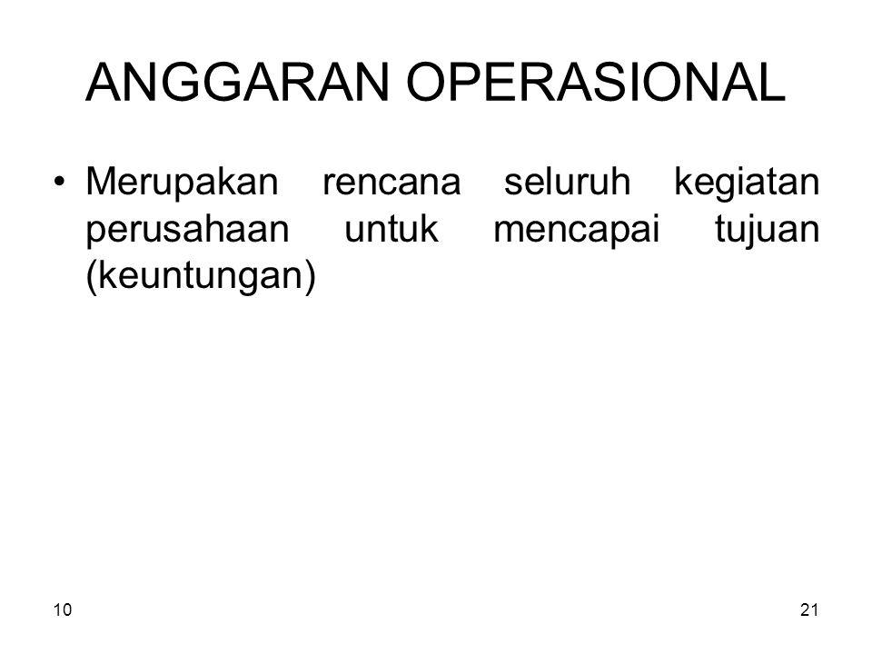 1021 ANGGARAN OPERASIONAL Merupakan rencana seluruh kegiatan perusahaan untuk mencapai tujuan (keuntungan)